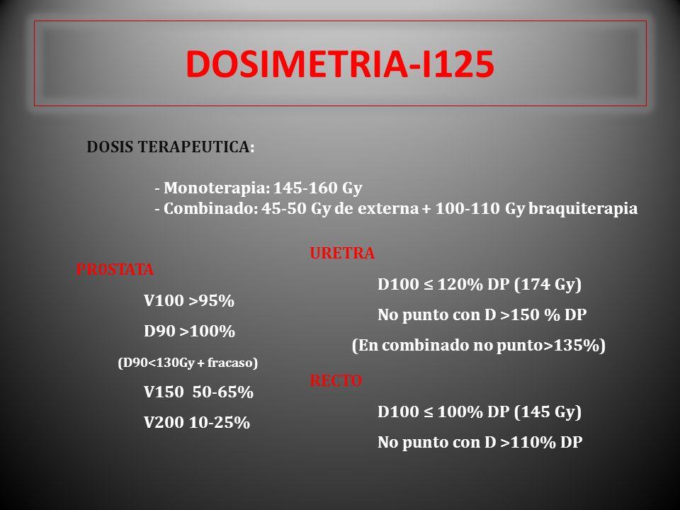 DOSIMETRIA-I125 PR0STATA V100 >95% D90 >100% (D90<130Gy + fracaso) V150 50-65% V200 10-25% RECTO D100 100% DP (145 Gy) No punto con D >110% DP URETRA D100 120% DP (174 Gy) No punto con D >150 % DP (En combinado no punto>135%) DOSIS TERAPEUTICA: - Monoterapia: 145-160 Gy - Combinado: 45-50 Gy de externa + 100-110 Gy braquiterapia