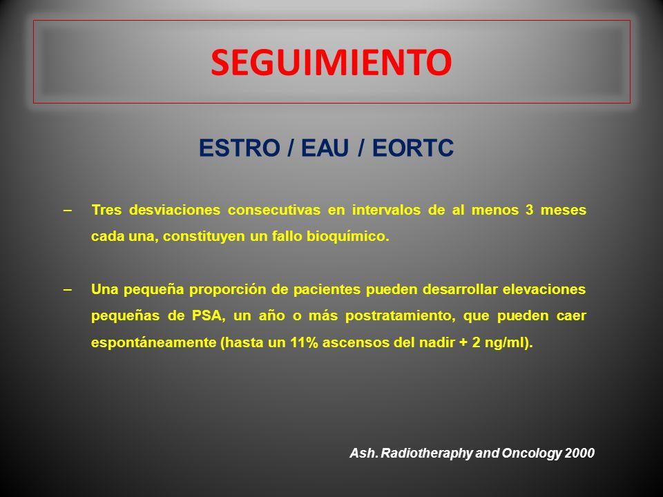 SEGUIMIENTO ESTRO / EAU / EORTC –Tres desviaciones consecutivas en intervalos de al menos 3 meses cada una, constituyen un fallo bioquímico. –Una pequ