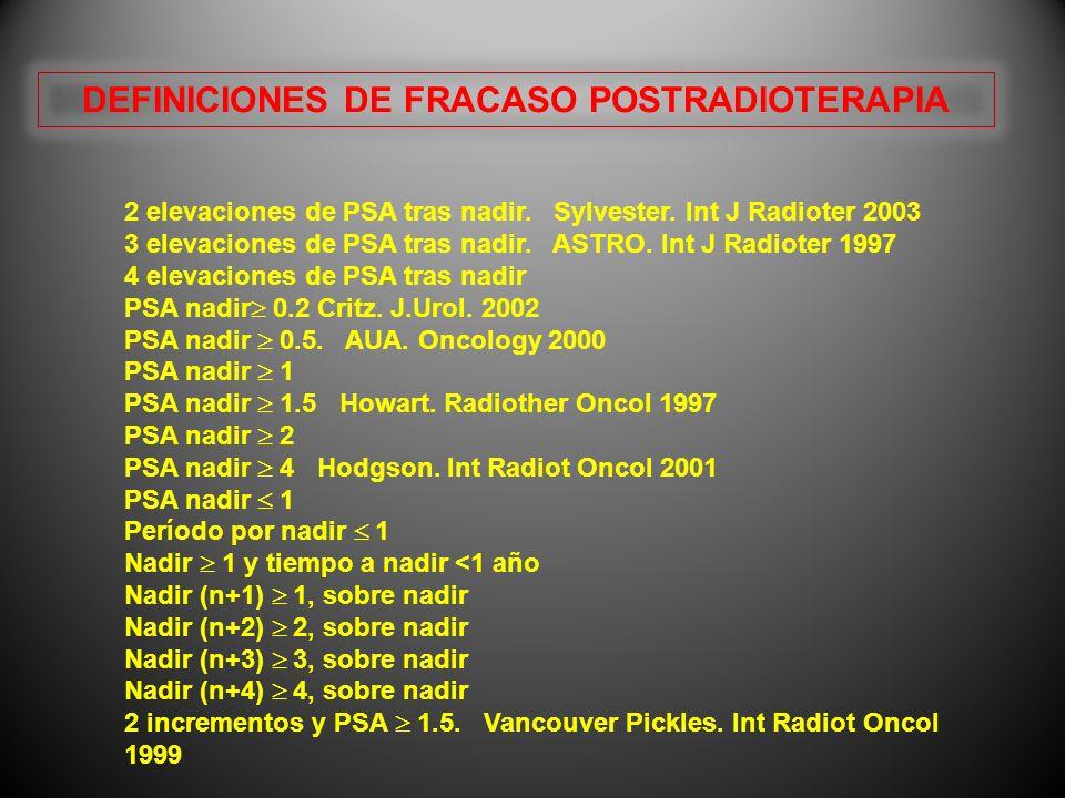 DEFINICIONES DE FRACASO POSTRADIOTERAPIA 2 elevaciones de PSA tras nadir. Sylvester. Int J Radioter 2003 3 elevaciones de PSA tras nadir. ASTRO. Int J