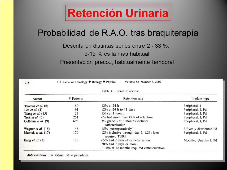 Probabilidad de R.A.O. tras braquiterapia Descrita en distintas series entre 2 - 33 %. 5-15 % es la más habitual Presentación precoz, habitualmente te