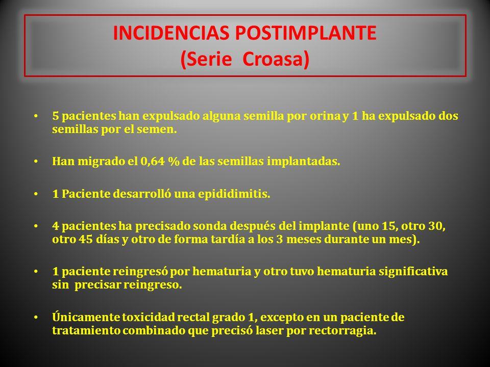 INCIDENCIAS POSTIMPLANTE (Serie Croasa) 5 pacientes han expulsado alguna semilla por orina y 1 ha expulsado dos semillas por el semen. Han migrado el