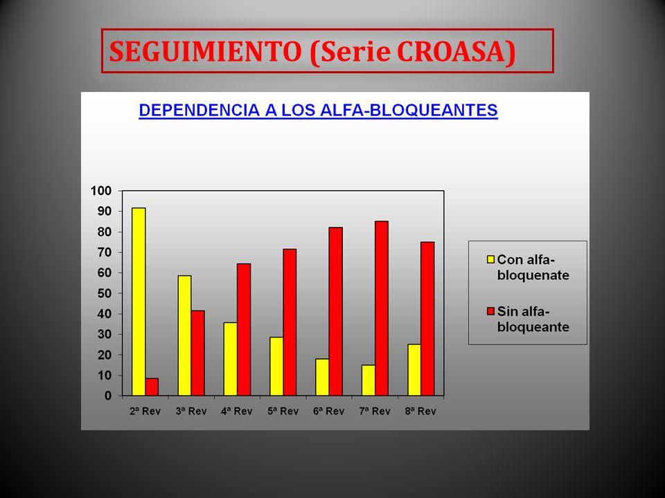COMPLICACIONES Migración de semillas (0,1-3%) Aparece disfunción eréctil en el 40 (15-66%) de los pacientes después de 3-5 años (Stone comunica en su propia serie que el 70% mantiene buena función eréctil de aquellos que previamente la presentaban).
