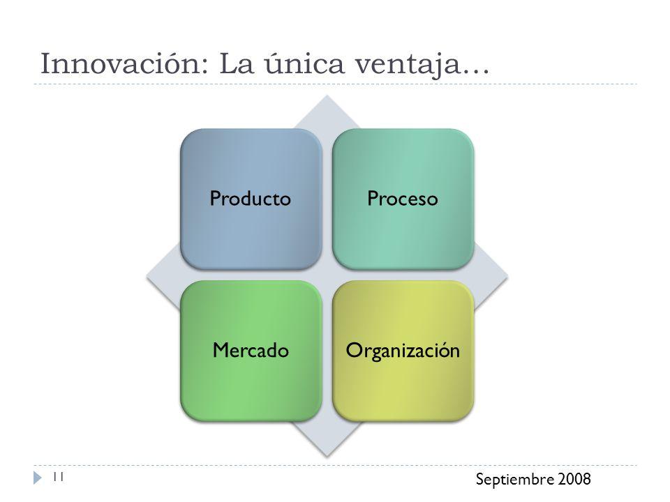 Innovación: La única ventaja… ProductoProcesoMercado Organización 11 Septiembre 2008
