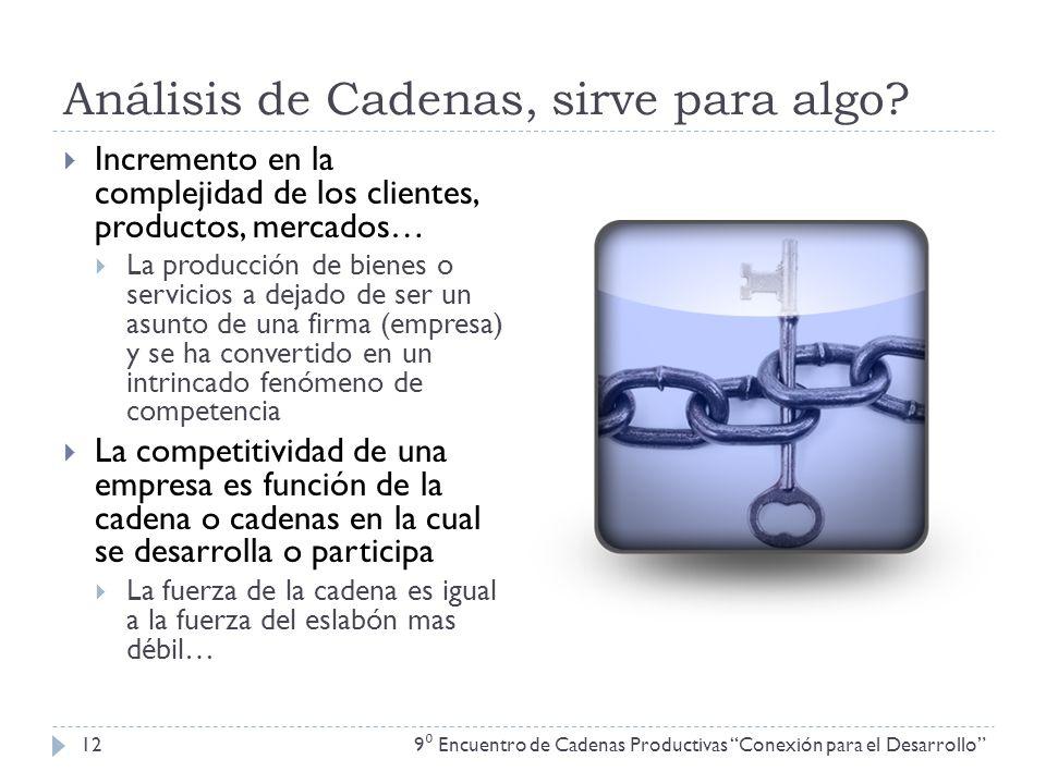 Análisis de Cadenas, sirve para algo? 9 Encuentro de Cadenas Productivas Conexión para el Desarrollo 12 Incremento en la complejidad de los clientes,