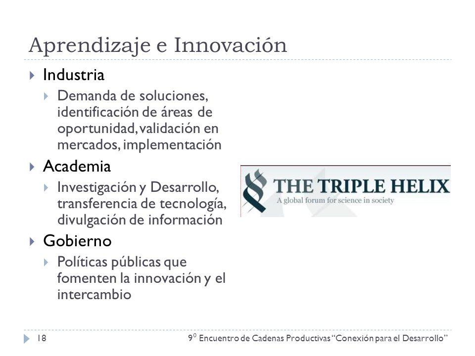 Aprendizaje e Innovación 9 Encuentro de Cadenas Productivas Conexión para el Desarrollo 18 Industria Demanda de soluciones, identificación de áreas de