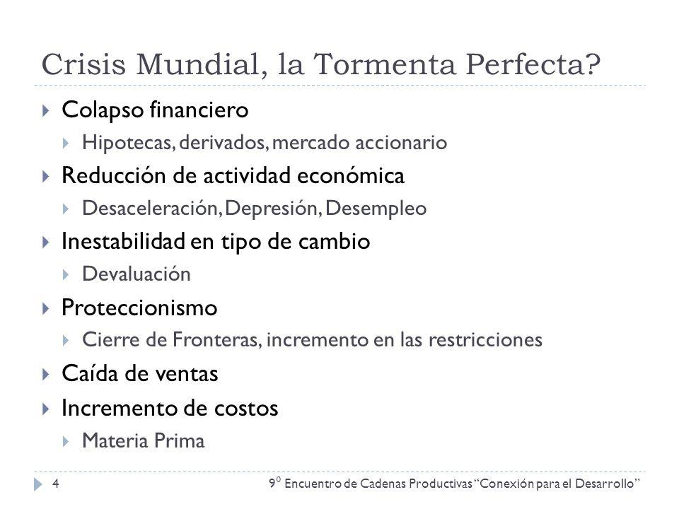 Crisis Mundial, la Tormenta Perfecta? 9 Encuentro de Cadenas Productivas Conexión para el Desarrollo 4 Colapso financiero Hipotecas, derivados, mercad