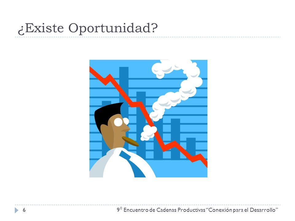 ¿Existe Oportunidad? 9 Encuentro de Cadenas Productivas Conexión para el Desarrollo 6