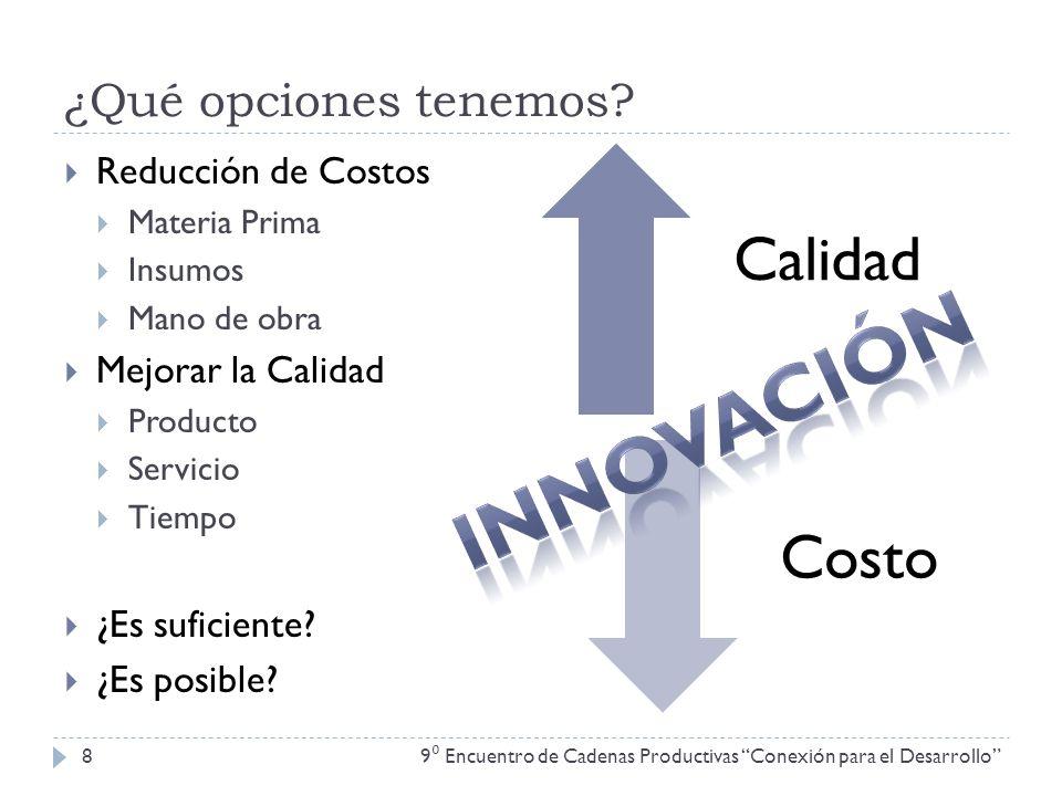¿Qué opciones tenemos? 9 Encuentro de Cadenas Productivas Conexión para el Desarrollo 8 Reducción de Costos Materia Prima Insumos Mano de obra Mejorar