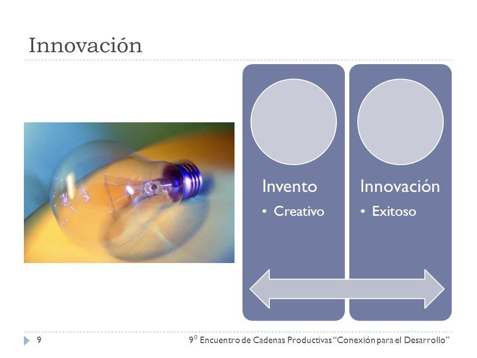 Innovación 9 Encuentro de Cadenas Productivas Conexión para el Desarrollo 9 Invento Creativo Innovación Exitoso