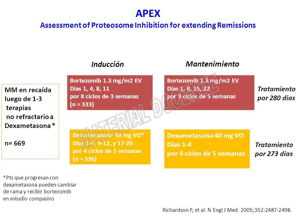 MM en recaída luego de 1-3 terapias no refractario a Dexametasona * n= 669 Dexametasona 40 mg VO* Dias 1-4, 9-12, y 17-20 por 4 ciclos de 5 semanas (n