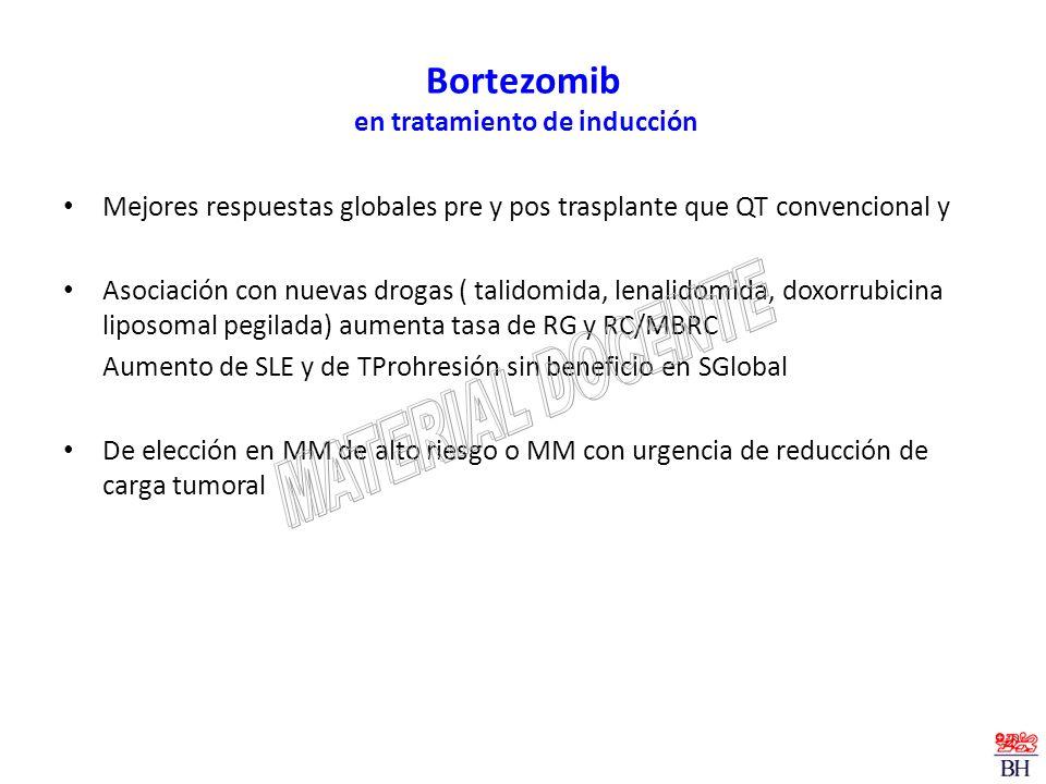Bortezomib en tratamiento de inducción Mejores respuestas globales pre y pos trasplante que QT convencional y Asociación con nuevas drogas ( talidomid