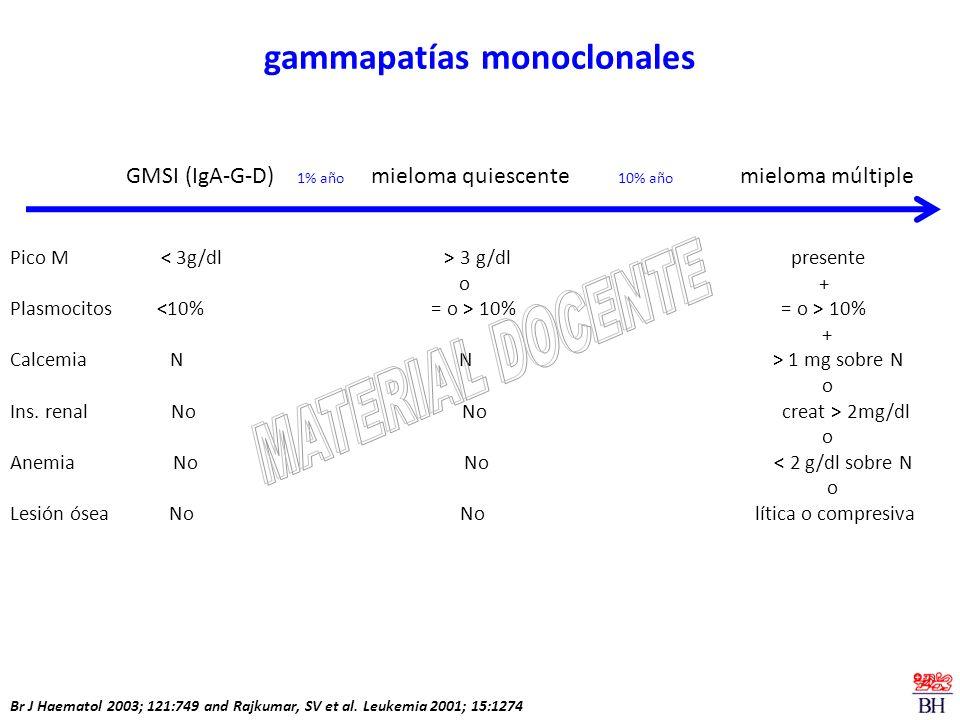 GMSI (IgA-G-D) 1% año mieloma quiescente 10% año mieloma múltiple Pico M 3 g/dl presente o + Plasmocitos 10% = o > 10% + Calcemia N N > 1 mg sobre N o