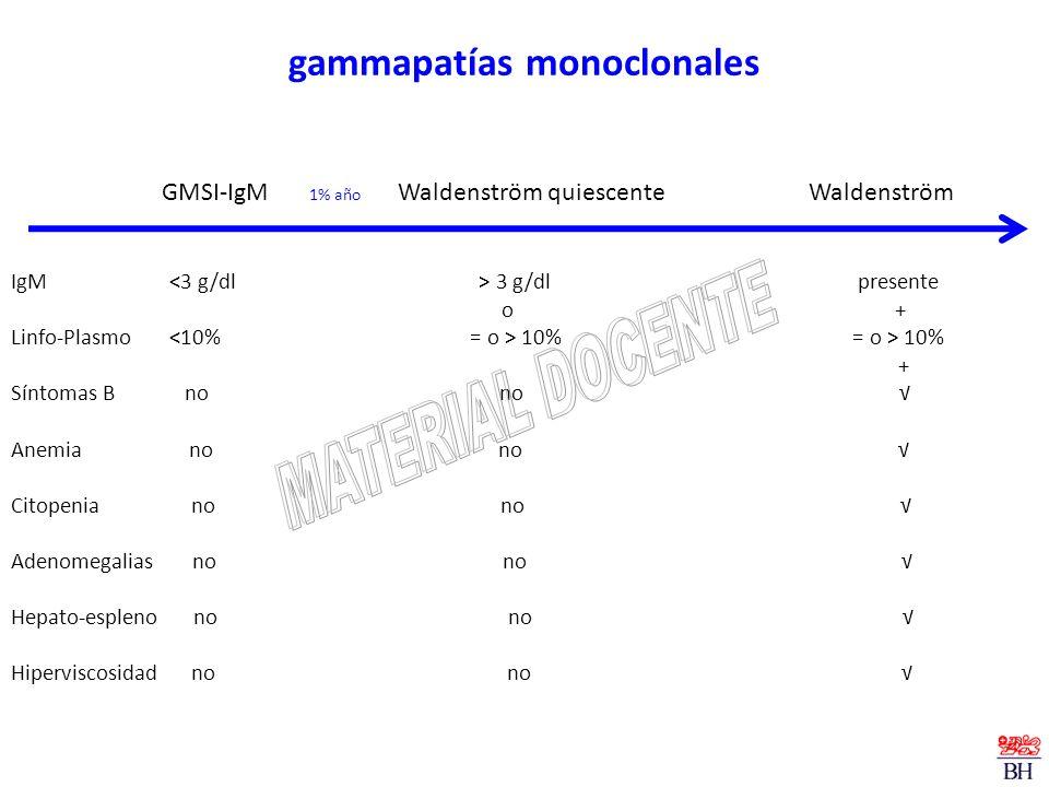 GMSI-IgM 1% año Waldenström quiescente Waldenström IgM 3 g/dl presente o + Linfo-Plasmo 10% = o > 10% + Síntomas B no no Anemia no no Citopenia no no