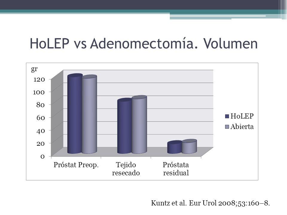 HoLEP vs Adenomectomía. Volumen Kuntz et al. Eur Urol 2008;53:160–8. gr