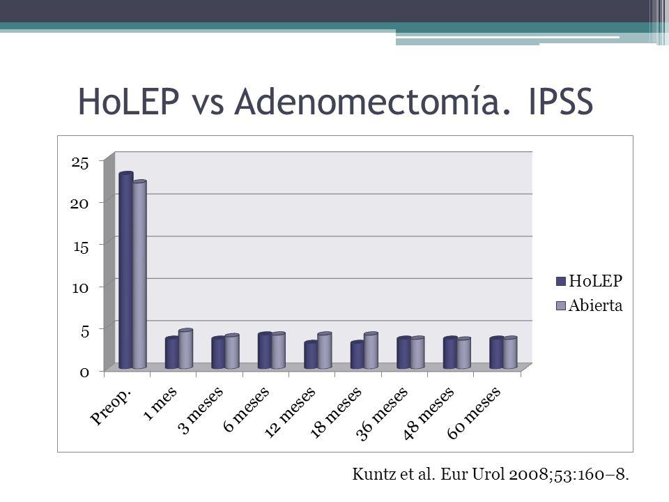 HoLEP vs Adenomectomía. IPSS Kuntz et al. Eur Urol 2008;53:160–8.