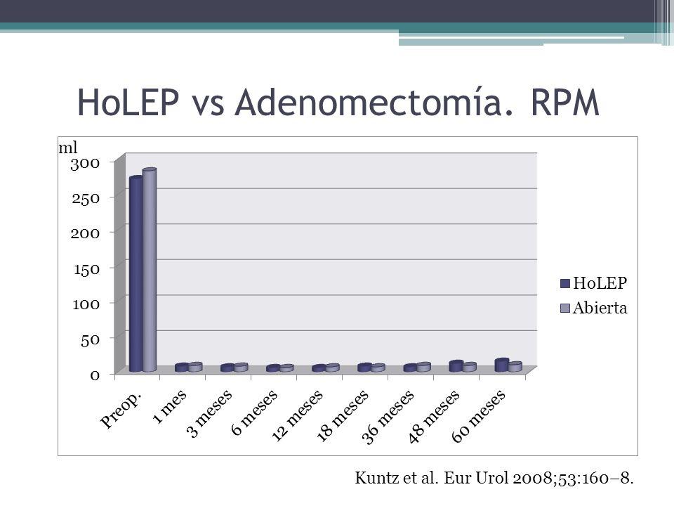 HoLEP vs Adenomectomía. RPM Kuntz et al. Eur Urol 2008;53:160–8. ml