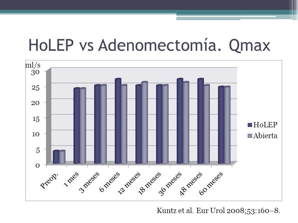 HoLEP vs Adenomectomía. Qmax Kuntz et al. Eur Urol 2008;53:160–8. ml/s