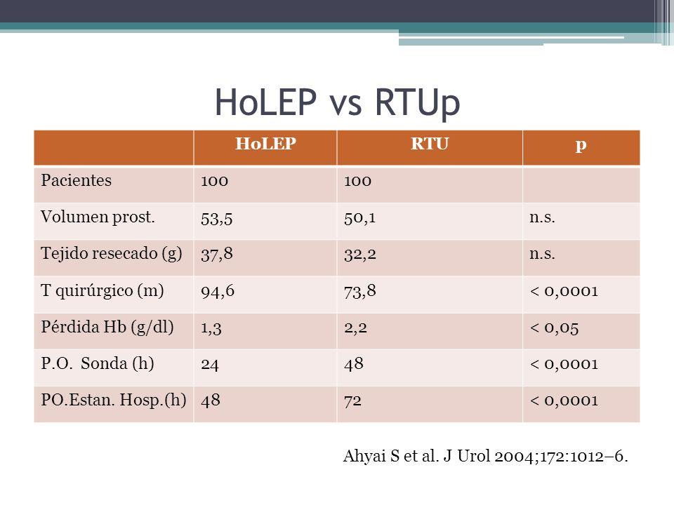 HoLEP vs RTUp HoLEPRTUp Pacientes100 Volumen prost.53,550,1n.s.