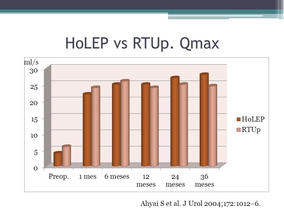HoLEP vs RTUp. Qmax Ahyai S et al. J Urol 2004;172:1012–6. ml/s
