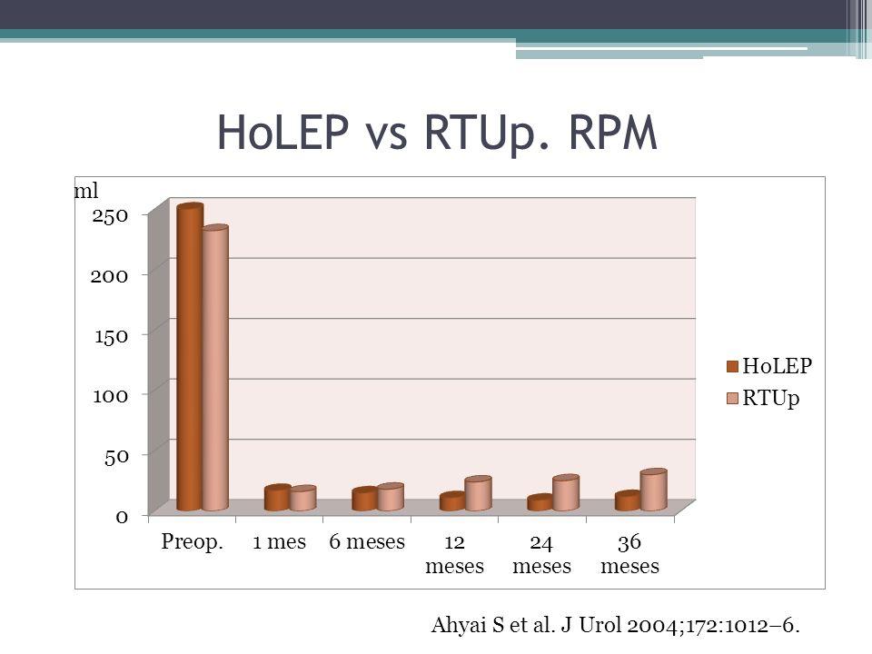 HoLEP vs RTUp. RPM Ahyai S et al. J Urol 2004;172:1012–6. ml
