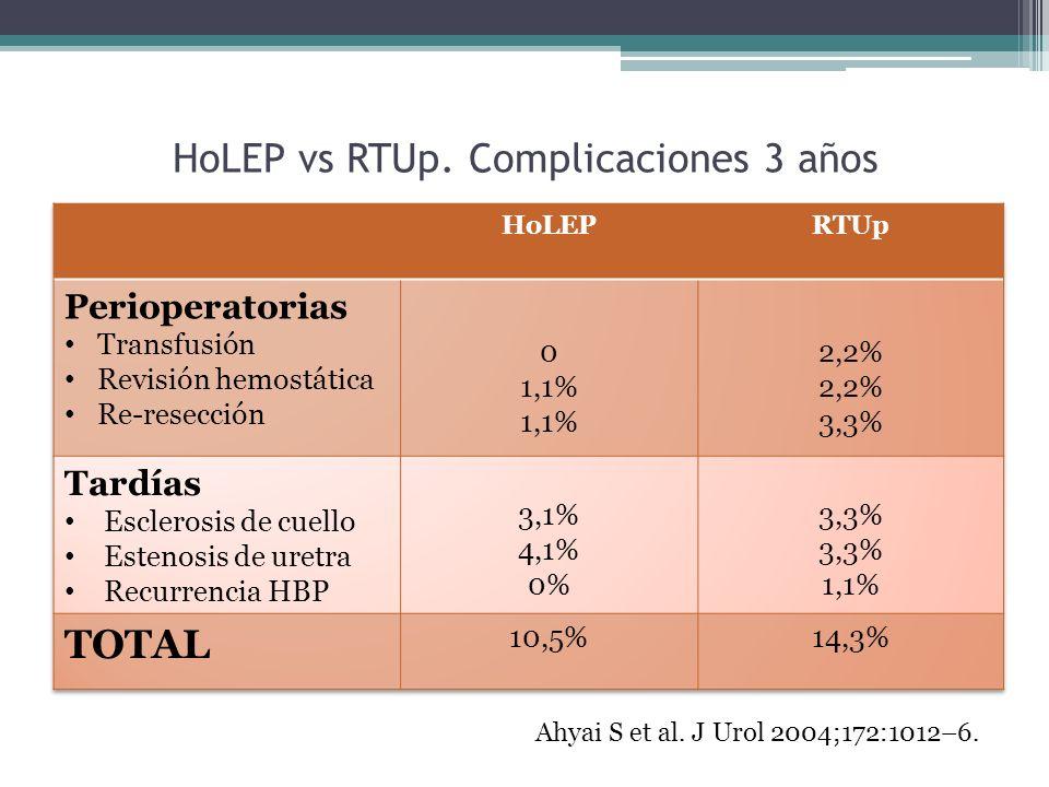 HoLEP vs RTUp. Complicaciones 3 años Ahyai S et al. J Urol 2004;172:1012–6.