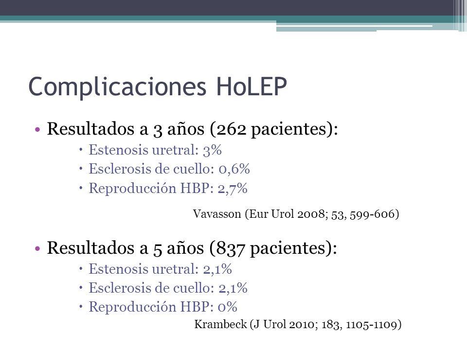 Complicaciones HoLEP Resultados a 3 años (262 pacientes): Estenosis uretral: 3% Esclerosis de cuello: 0,6% Reproducción HBP: 2,7% Resultados a 5 años (837 pacientes): Estenosis uretral: 2,1% Esclerosis de cuello: 2,1% Reproducción HBP: 0% Krambeck (J Urol 2010; 183, 1105-1109) Vavasson (Eur Urol 2008; 53, 599-606)