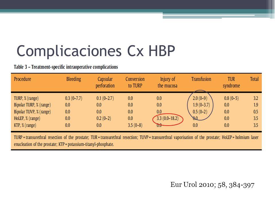 Complicaciones Cx HBP Vavasson (Eur Urol 2008; 53, 599-606) Eur Urol 2010; 58, 384-397