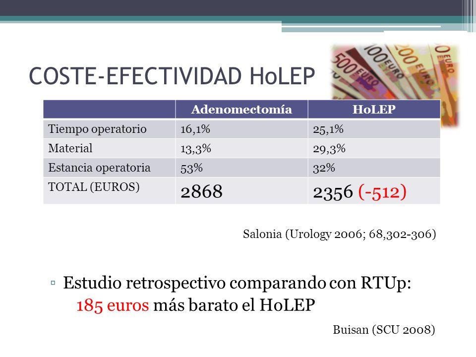 Estudio retrospectivo comparando con RTUp: 185 euros más barato el HoLEP COSTE-EFECTIVIDAD HoLEP Salonia (Urology 2006; 68,302-306) AdenomectomíaHoLEP Tiempo operatorio16,1%25,1% Material13,3%29,3% Estancia operatoria53%32% TOTAL (EUROS) 28682356 (-512) Buisan (SCU 2008)
