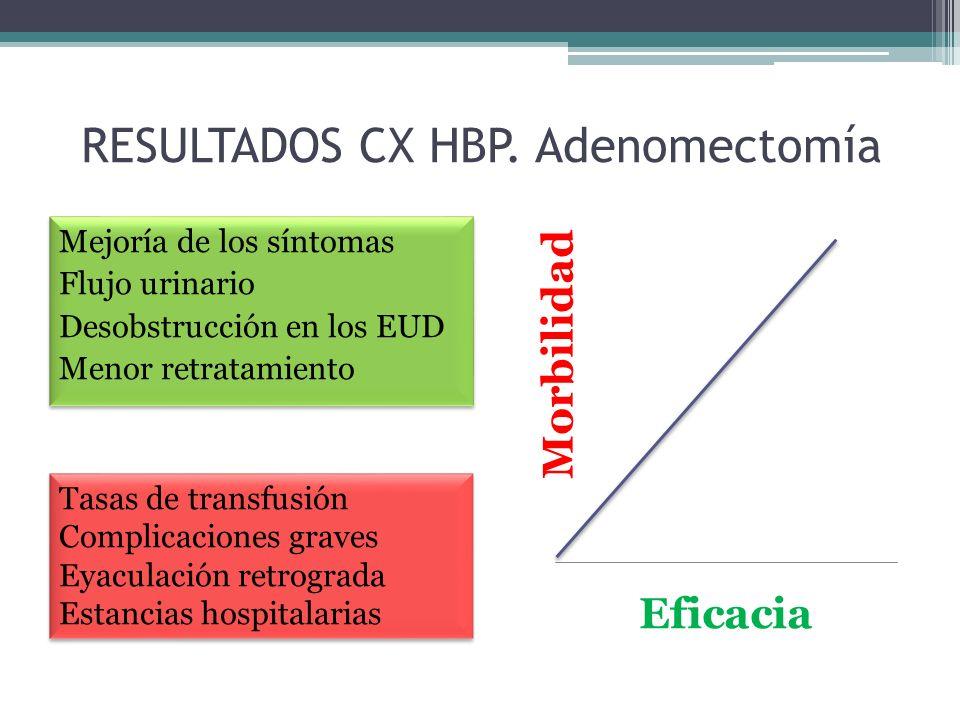 RESULTADOS CX HBP.