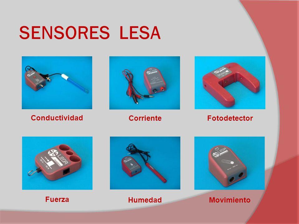 SENSORES LESA Conductividad CorrienteFotodetector Fuerza HumedadMovimiento