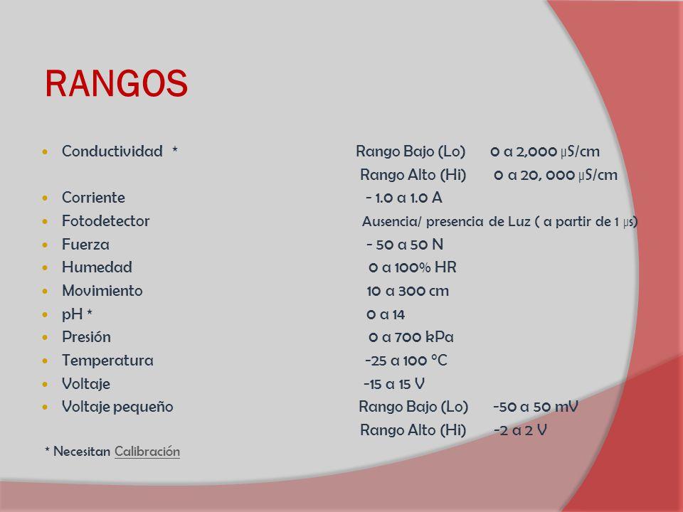 RANGOS Conductividad * Rango Bajo (Lo) 0 a 2,000 µ S/cm Rango Alto (Hi) 0 a 20, 000 µ S/cm Corriente - 1.0 a 1.0 A Fotodetector Ausencia/ presencia de