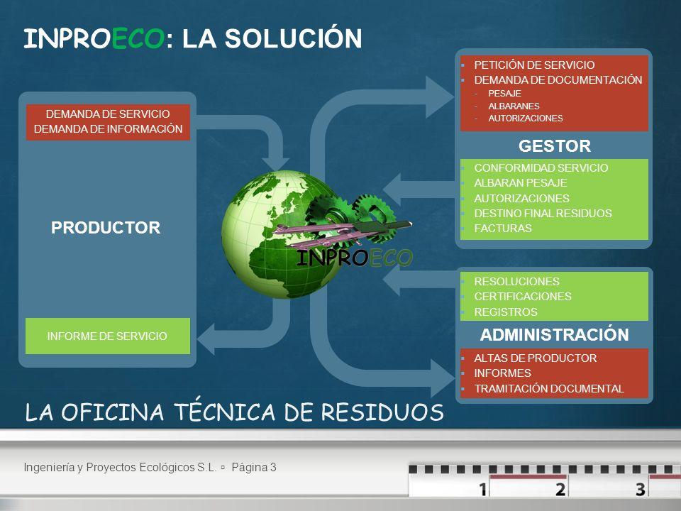 INPROECO : LA SOLUCIÓN PETICIÓN DE SERVICIO DEMANDA DE DOCUMENTACIÓN -PESAJE -ALBARANES -AUTORIZACIONES PRODUCTOR DEMANDA DE SERVICIO DEMANDA DE INFOR