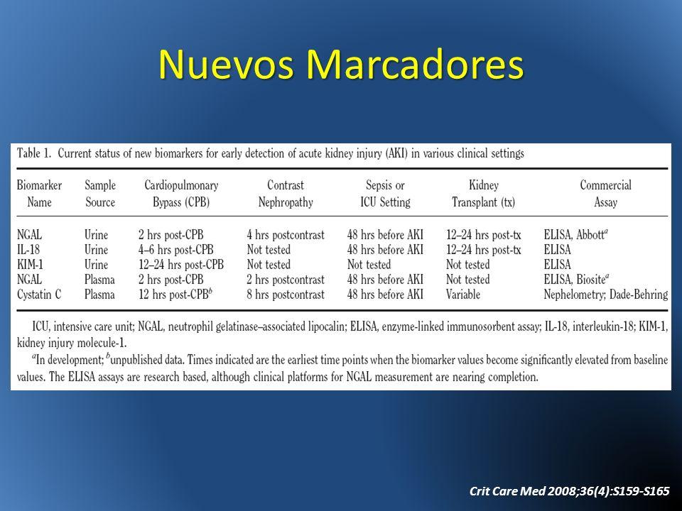 Nuevos Marcadores Crit Care Med 2008;36(4):S159-S165