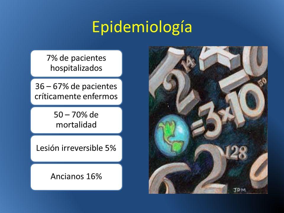 Epidemiología 7% de pacientes hospitalizados 36 – 67% de pacientes críticamente enfermos 50 – 70% de mortalidad Lesión irreversible 5%Ancianos 16%