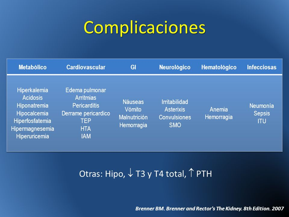 Complicaciones Otras: Hipo, T3 y T4 total, PTH Brenner BM. Brenner and Rector's The Kidney. 8th Edition. 2007