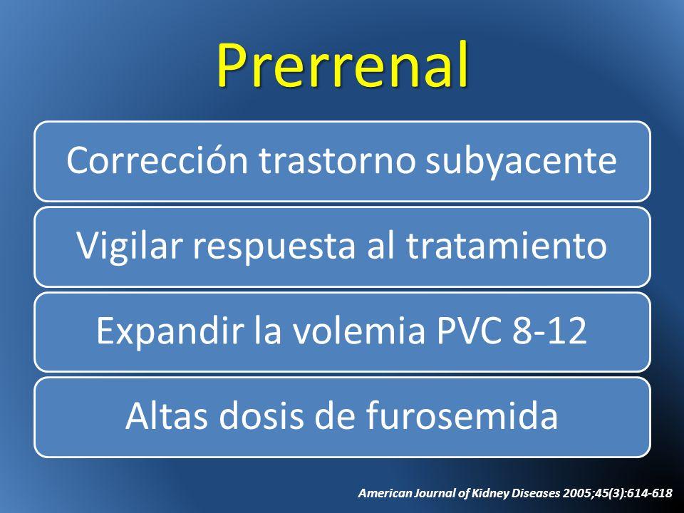 Prerrenal Corrección trastorno subyacenteVigilar respuesta al tratamientoExpandir la volemia PVC 8-12Altas dosis de furosemida American Journal of Kid