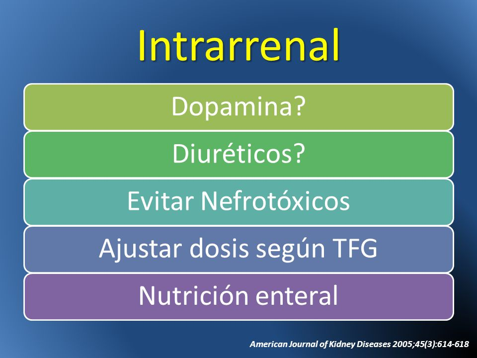 Intrarrenal Dopamina?Diuréticos?Evitar NefrotóxicosAjustar dosis según TFGNutrición enteral American Journal of Kidney Diseases 2005;45(3):614-618