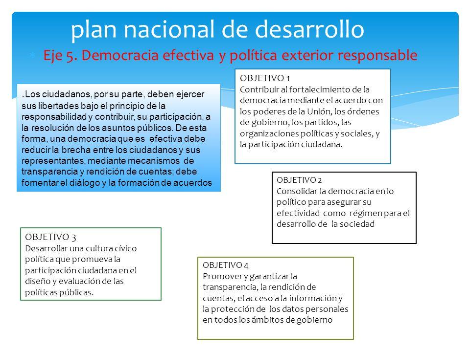 Eje 5. Democracia efectiva y política exterior responsable plan nacional de desarrollo OBJETIVO 1 Contribuir al fortalecimiento de la democracia media