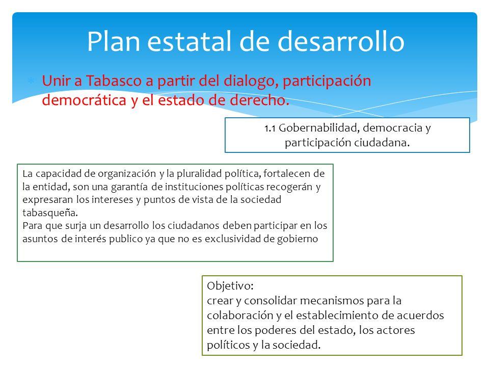 Unir a Tabasco a partir del dialogo, participación democrática y el estado de derecho. Plan estatal de desarrollo 1.1 Gobernabilidad, democracia y par