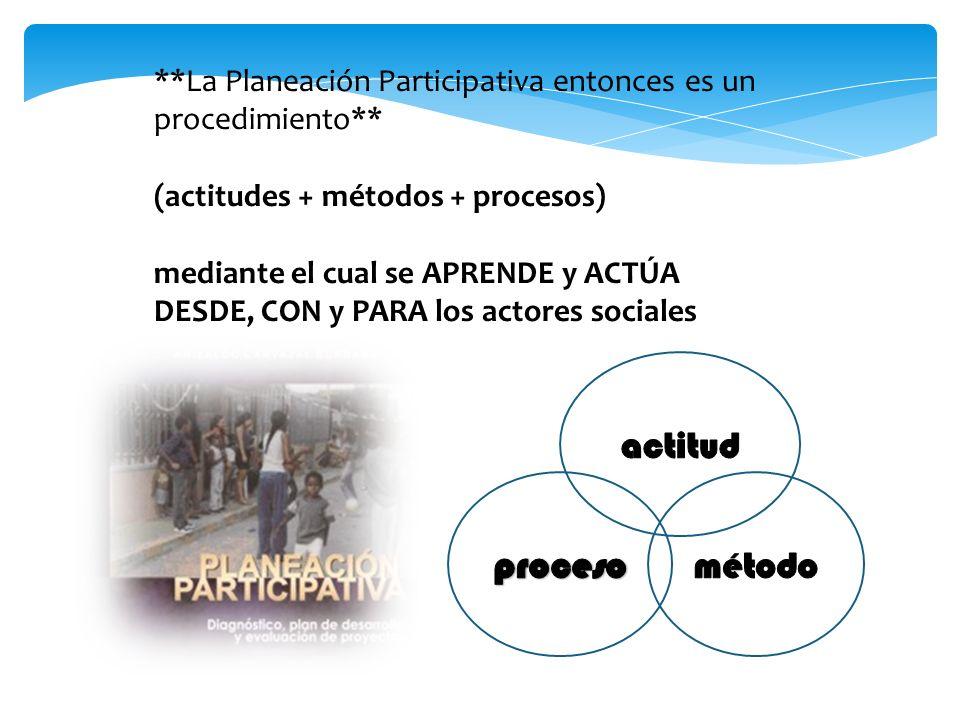 **La Planeación Participativa entonces es un procedimiento** (actitudes + métodos + procesos) mediante el cual se APRENDE y ACTÚA DESDE, CON y PARA lo