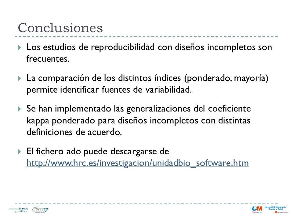 Conclusiones Los estudios de reproducibilidad con diseños incompletos son frecuentes. La comparación de los distintos índices (ponderado, mayoría) per