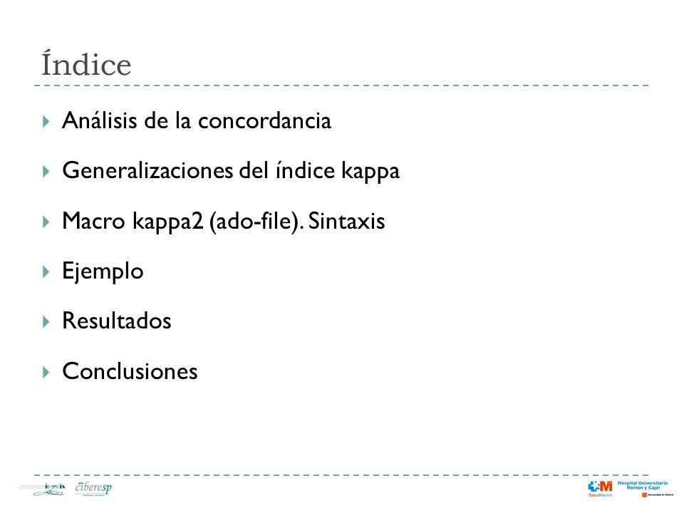 Índice Análisis de la concordancia Generalizaciones del índice kappa Macro kappa2 (ado-file). Sintaxis Ejemplo Resultados Conclusiones