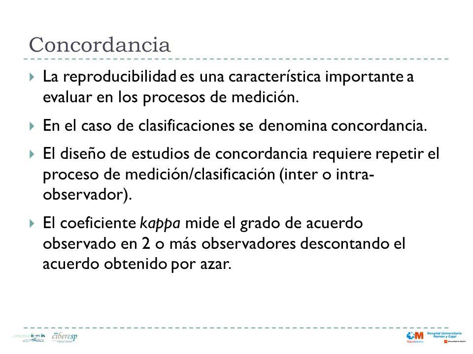 Concordancia La reproducibilidad es una característica importante a evaluar en los procesos de medición. En el caso de clasificaciones se denomina con