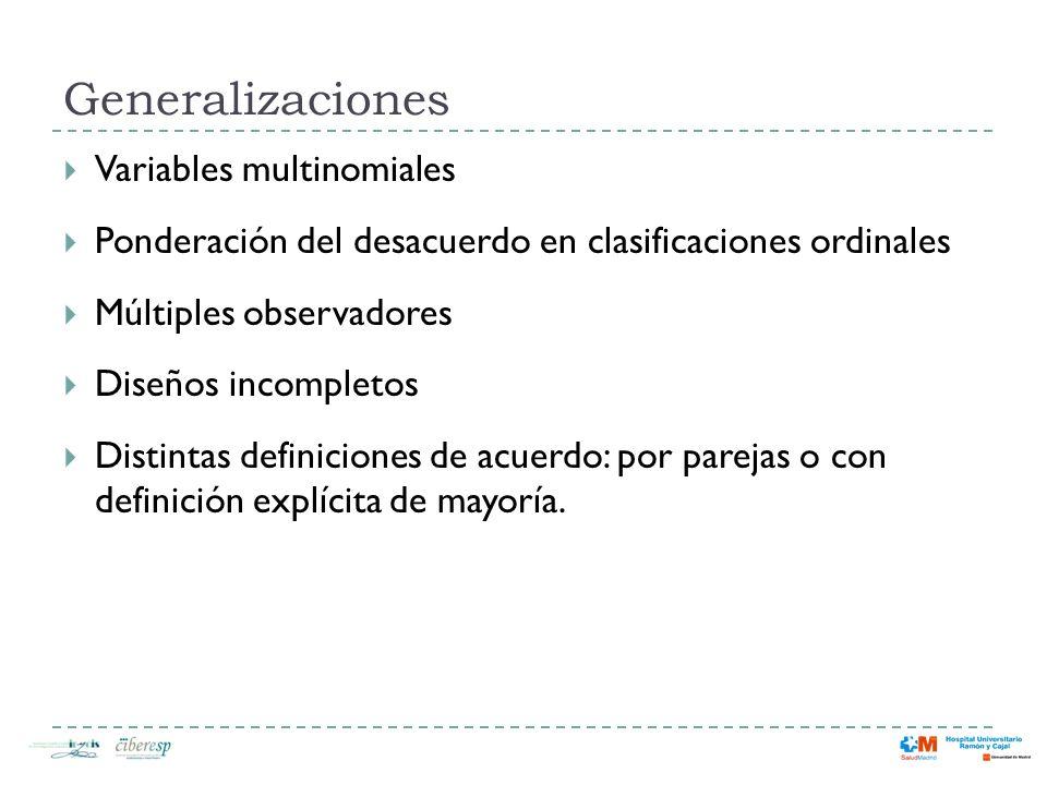 Generalizaciones Variables multinomiales Ponderación del desacuerdo en clasificaciones ordinales Múltiples observadores Diseños incompletos Distintas