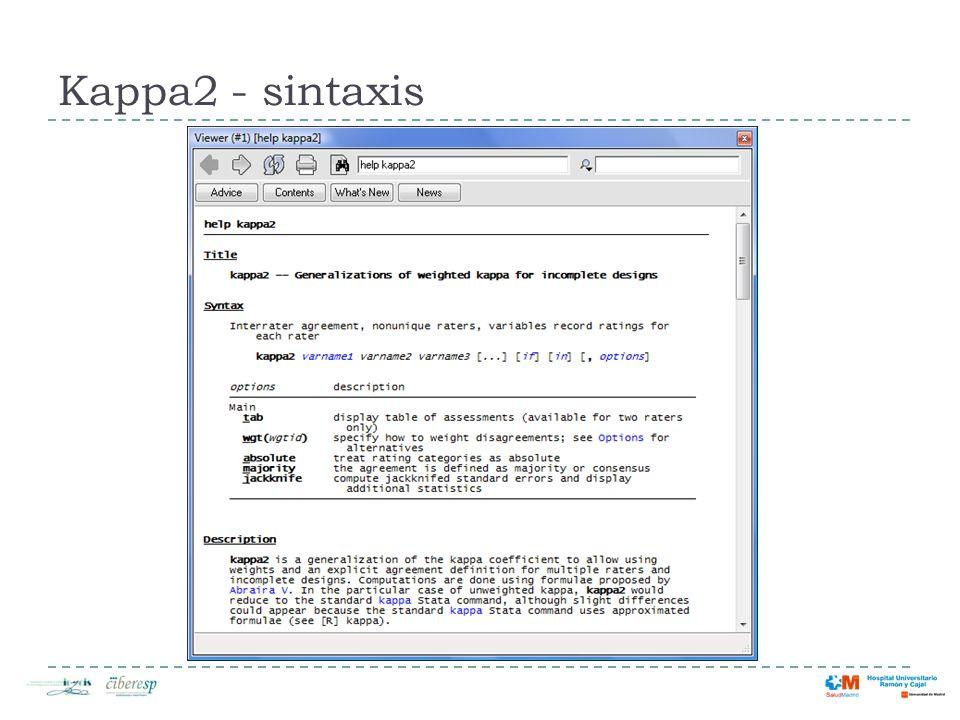 Kappa2 - sintaxis