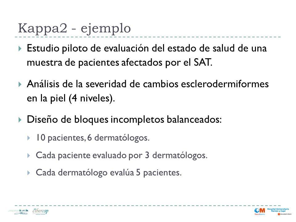 Kappa2 - ejemplo Estudio piloto de evaluación del estado de salud de una muestra de pacientes afectados por el SAT. Análisis de la severidad de cambio