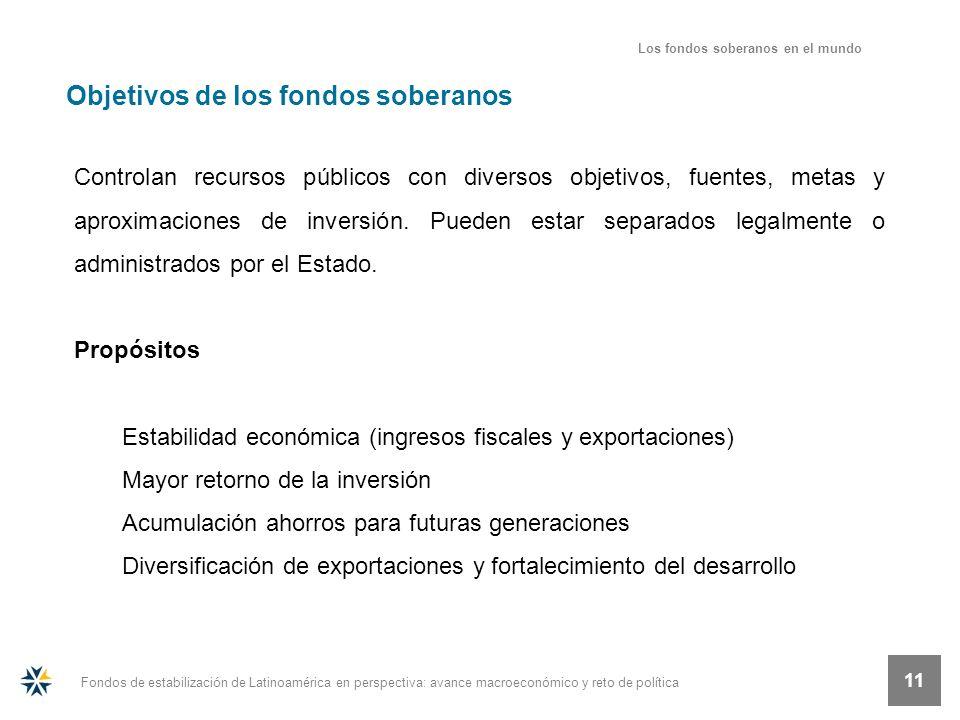 Fondos de estabilización de Latinoamérica en perspectiva: avance macroeconómico y reto de política 11 Objetivos de los fondos soberanos Controlan recu