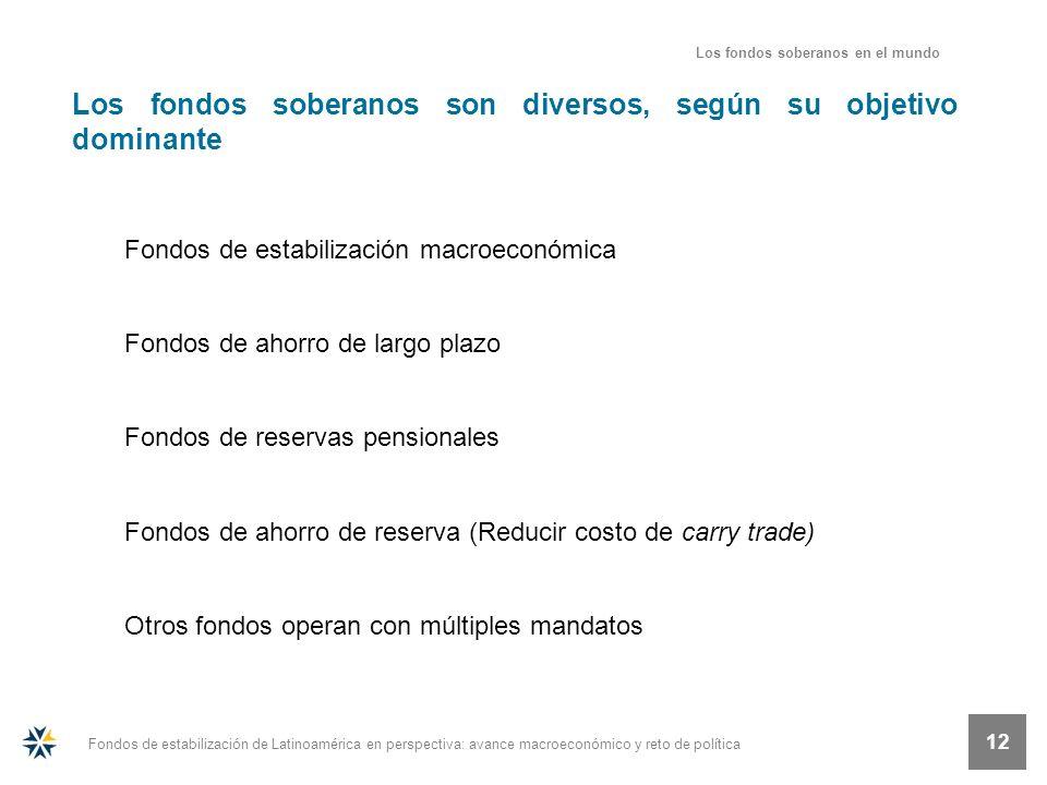 Fondos de estabilización de Latinoamérica en perspectiva: avance macroeconómico y reto de política 12 Los fondos soberanos son diversos, según su obje