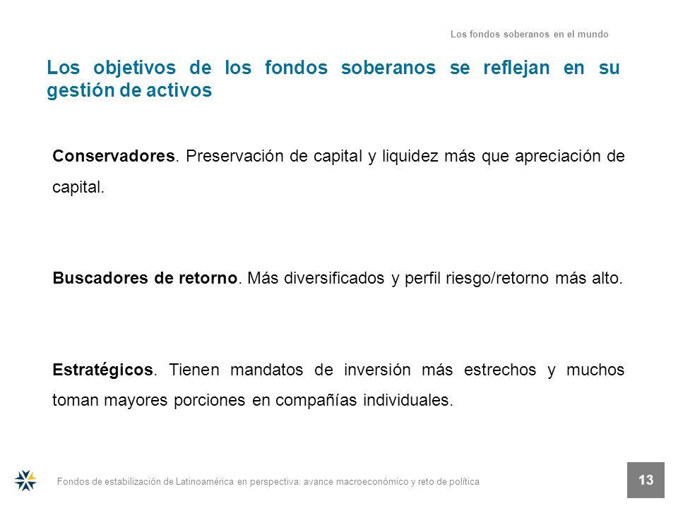 Fondos de estabilización de Latinoamérica en perspectiva: avance macroeconómico y reto de política 13 Los objetivos de los fondos soberanos se refleja