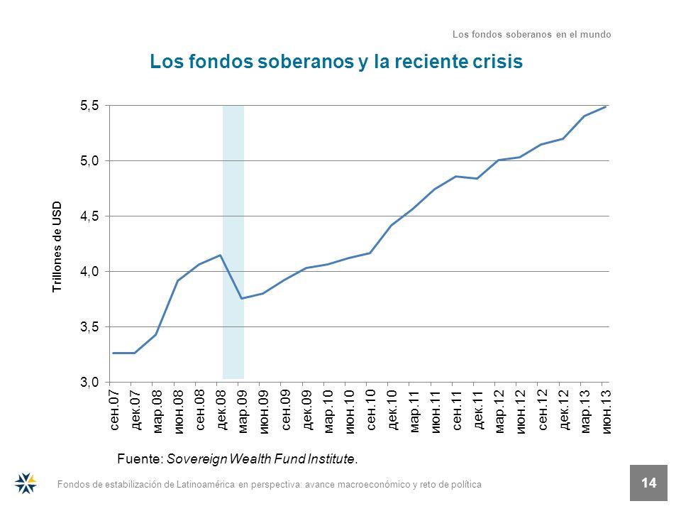 Fondos de estabilización de Latinoamérica en perspectiva: avance macroeconómico y reto de política 14 Los fondos soberanos y la reciente crisis Fuente